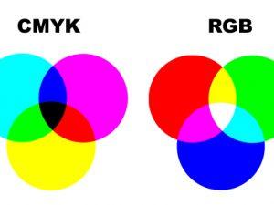 Hệ màu trong kỹ thuật in ấn